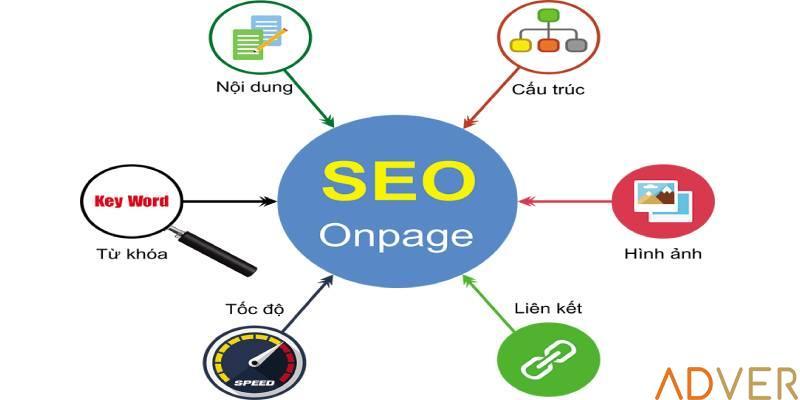 Những tiêu chuẩn tối ưu SEO Onpage cho website bạn cần biết